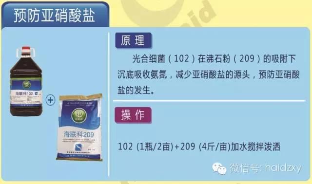 养殖亚硝酸盐标准_养殖水体亚硝酸盐_养殖水体亚硝酸盐标准