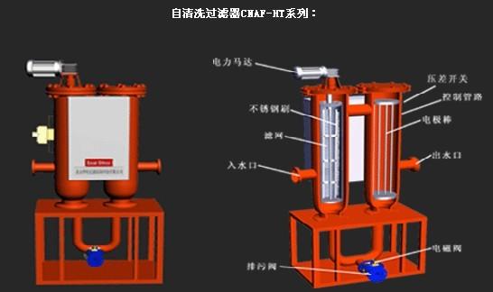 v价格刷式过滤器_其他价格设备_中国水产养殖韩玉图片