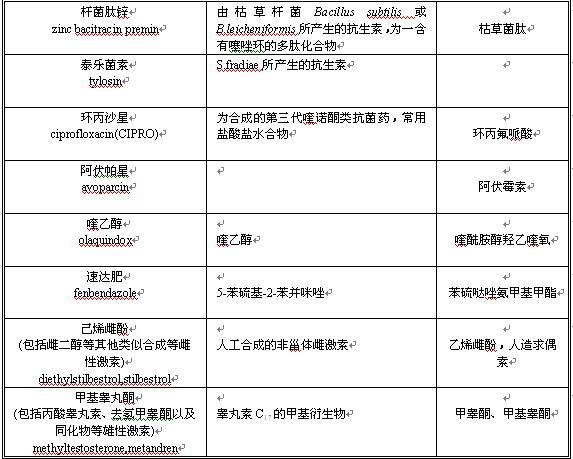 中国水科院发布的《淡水池塘养殖场规范化建设技术手册》全文