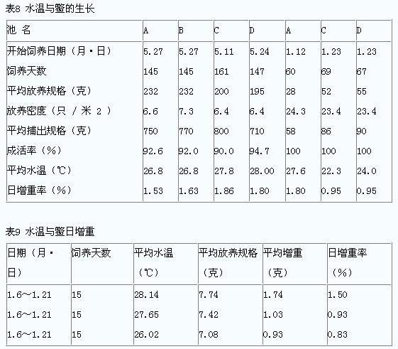 养水论坛(浏览主题 - 鳖养殖场设计方案)_中国水产