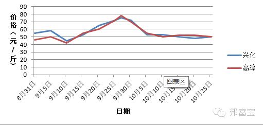 广东十一选五走势图 5