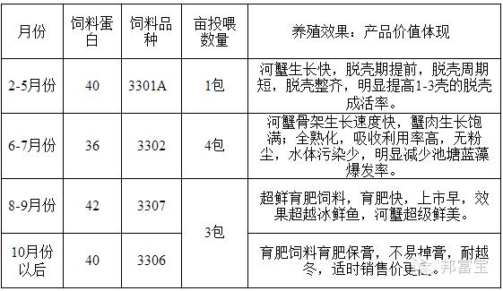 广东十一选五走势图 7