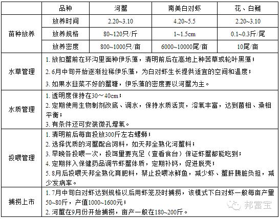 广东十一选五走势图 9