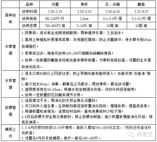 广东十一选五走势图 10