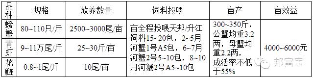 广东十一选五走势图 12