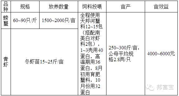 广东十一选五走势图 14