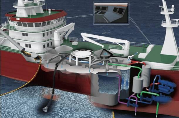 国外捕鱼设备电路图