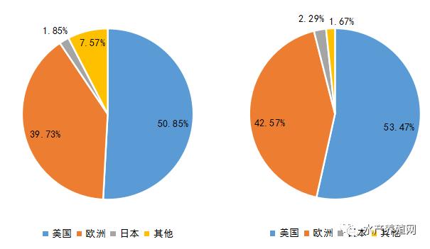 重磅:中国小龙虾产业发展报告(2019),总产值3690亿元