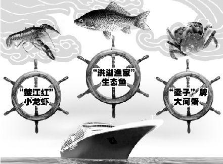 全国最大淡水渔业产销协会在洪湖成立