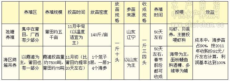电路 电路图 电子 原理图 743_264