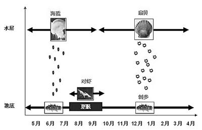 电路 电路图 电子 设计 素材 原理图 400_258