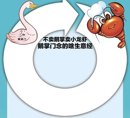 室内小龙虾养殖池塘设计图