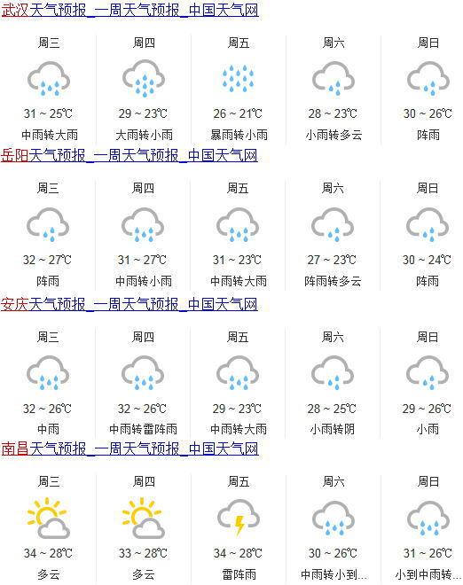 本周武汉岳阳安庆南昌四地天气预报-多雨天气推迟黄鳝主产区养殖户图片