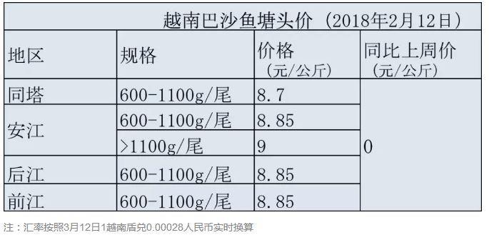 中国竞彩网app官方下载最新官方版日志
