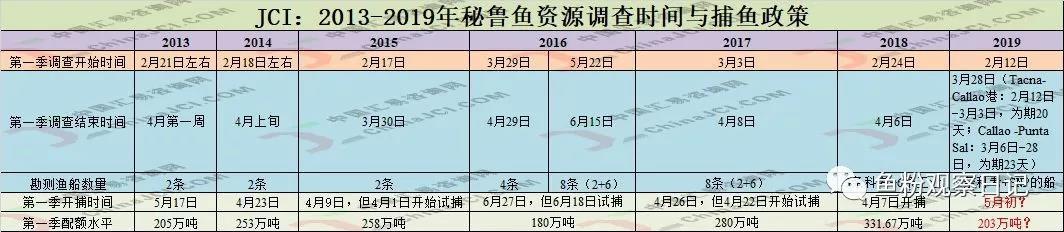 http://www.shuichan.cc/upload/news/news/n2019041010572433.jpg