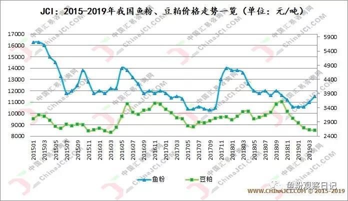 http://www.shuichan.cc/upload/news/news/n2019041211024819.jpg