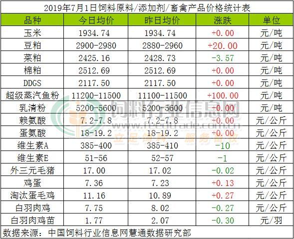 搜鱼网-中国水产养殖技术行业门户网站